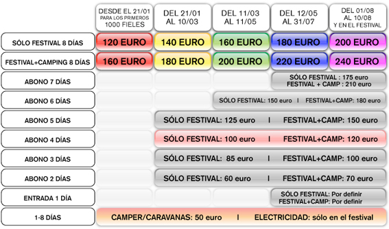 Precios-2013-es